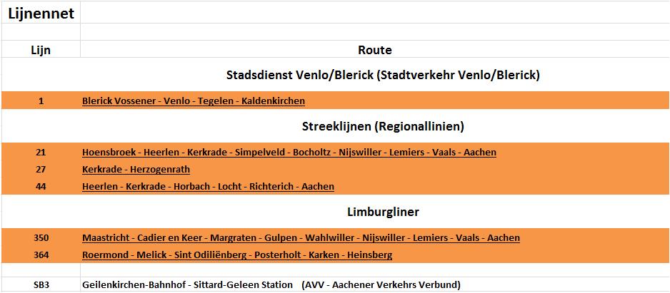 tabelle liniennetz - Der Limburgliner für Limburg-Liker